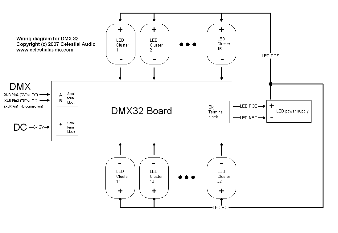 dmx32_diagram 32 channel dmx led dimmer watt stopper multi power pack wiring diagram at readyjetset.co