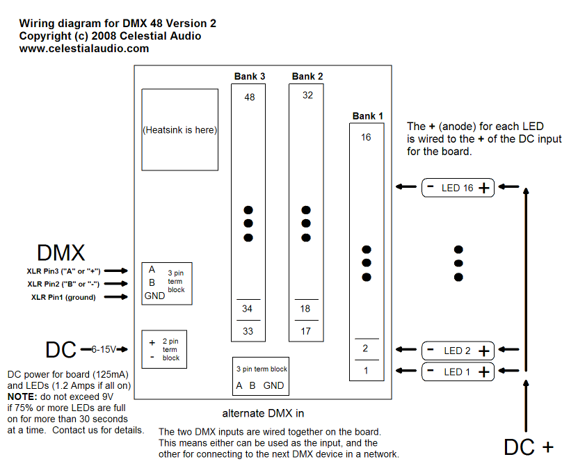 dmx48_V2_diagram 48 channel dmx led dimmer 5 pin dmx wiring diagram at soozxer.org