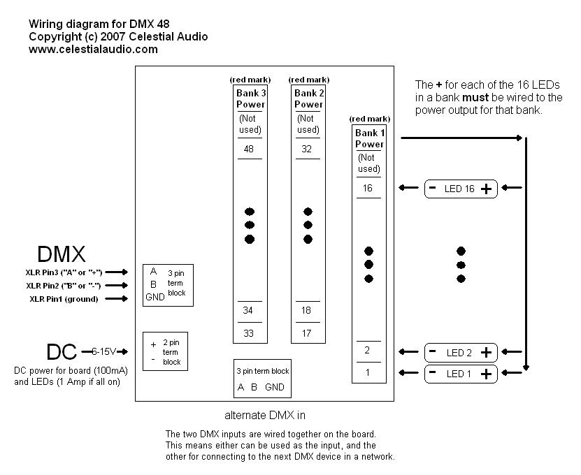 48 Channel Dmx Led Dimmer